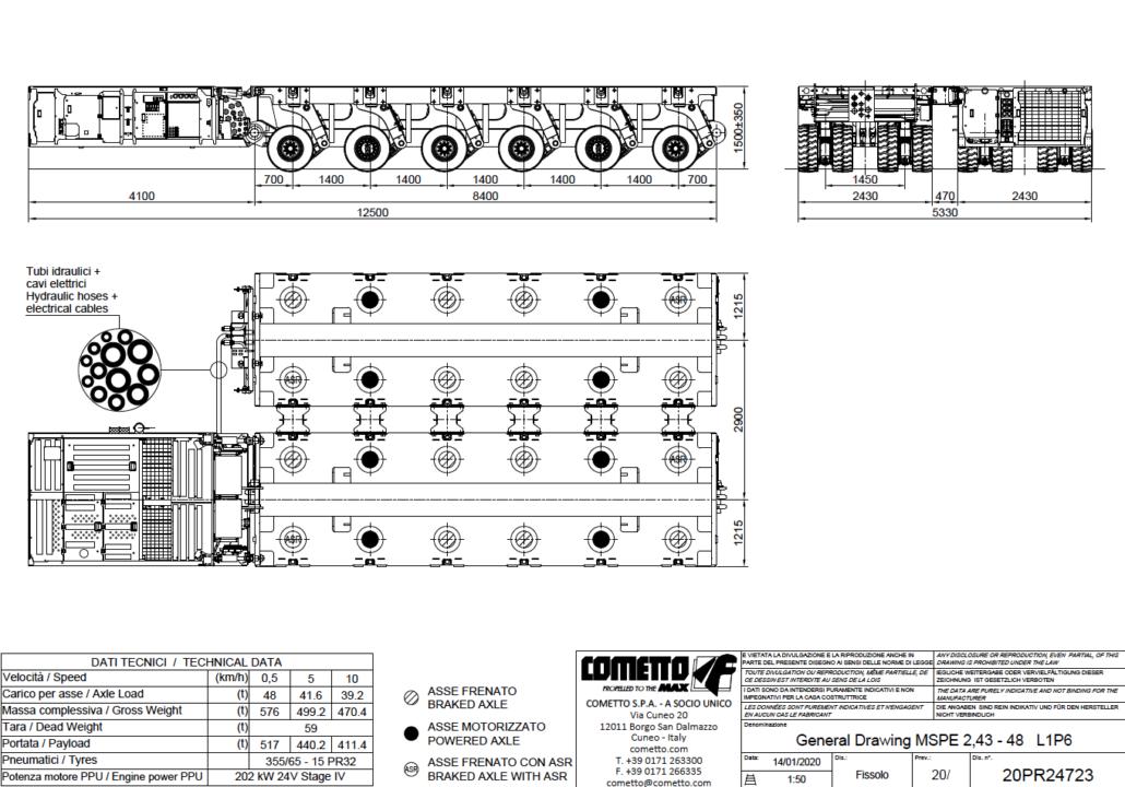 12 Achsen SPMT, MSEP Side by Side mit PPU, Autokrane Schares, Cometto