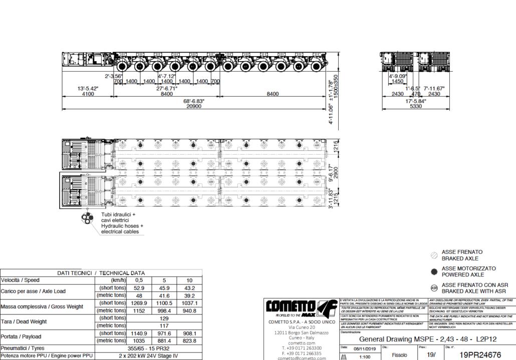 24 Achsen SPMT Side by Side mit PPU, Autokrane Schares, modulare Systeme
